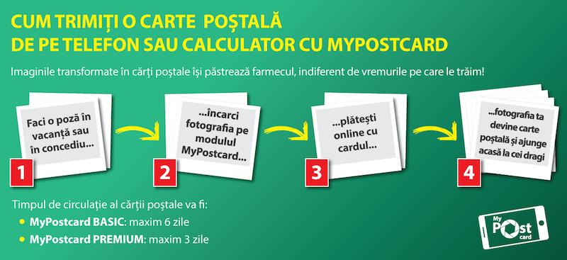 posta-romana-mypostcard